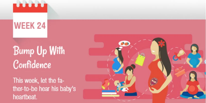 Pregnancy Care, Tips, Guide  Week 24, Month 6