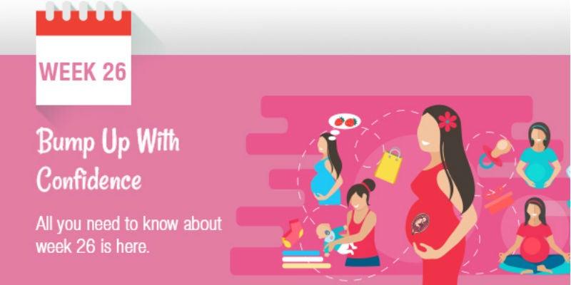 Preganancy week by week, Pregnancy Care, Tips, Guide  Week 26, Month 6